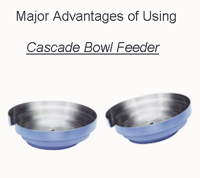 Cascade Bowl Feeder